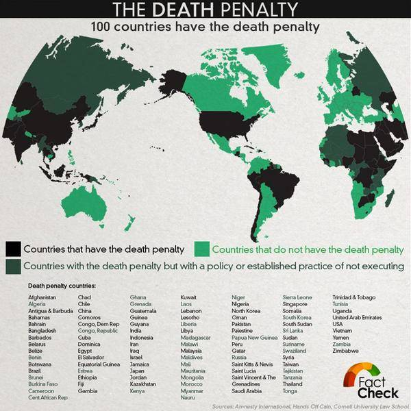 A list of countries with death penalty. If you are clean, there's nothing to worry.